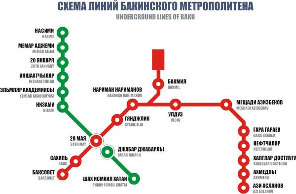 прямым рейсом Баку-Ереван